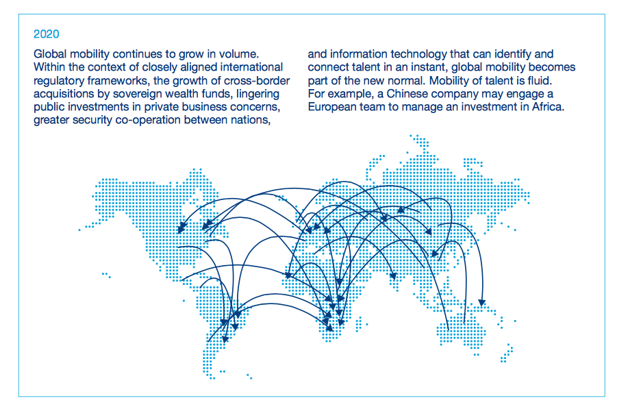global mobility 2020